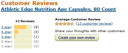 Ape testosterone booster Reviews