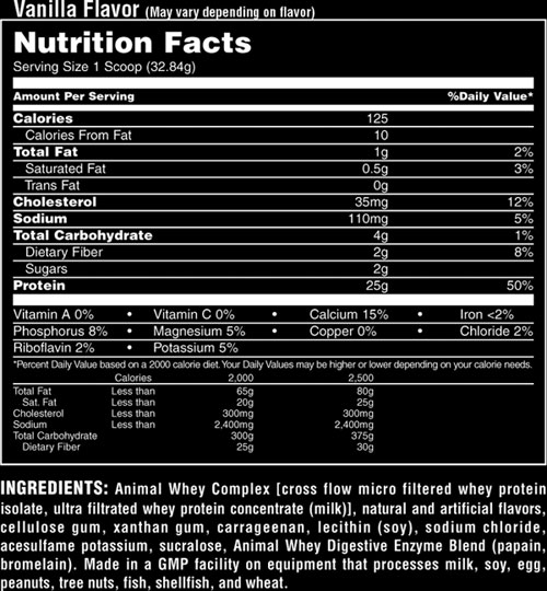 Animal Whey Protein ingredients