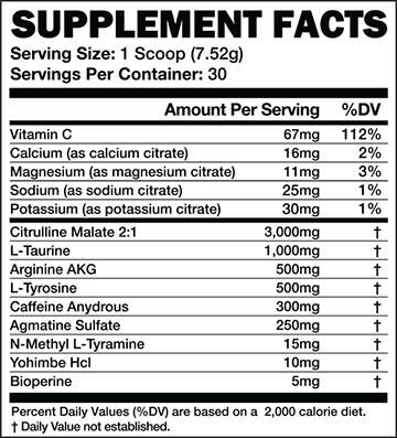hit-built-ingredient list