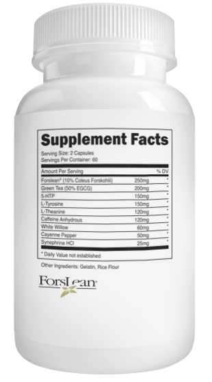 PhysiqueSeries fat burner Ingredient list