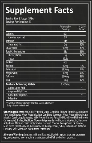 isogainer-ingredient-list