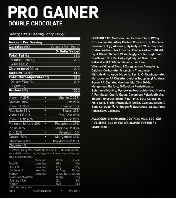pro-gainer-ingredients